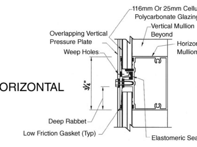Curtain Wall System Diagram Free Car Wiring Diagrams