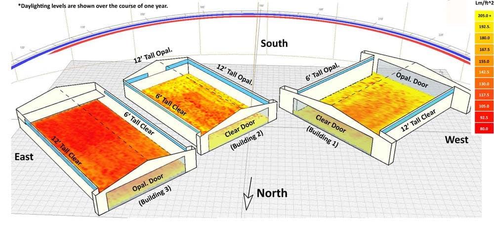 daylighting analysis for aircraft hangar